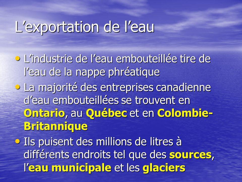 Lexportation de leau Lindustrie de leau embouteillée tire de leau de la nappe phréatique Lindustrie de leau embouteillée tire de leau de la nappe phréatique La majorité des entreprises canadienne deau embouteillées se trouvent en Ontario, au Québec et en Colombie- Britannique La majorité des entreprises canadienne deau embouteillées se trouvent en Ontario, au Québec et en Colombie- Britannique Ils puisent des millions de litres à différents endroits tel que des sources, leau municipale et les glaciers Ils puisent des millions de litres à différents endroits tel que des sources, leau municipale et les glaciers