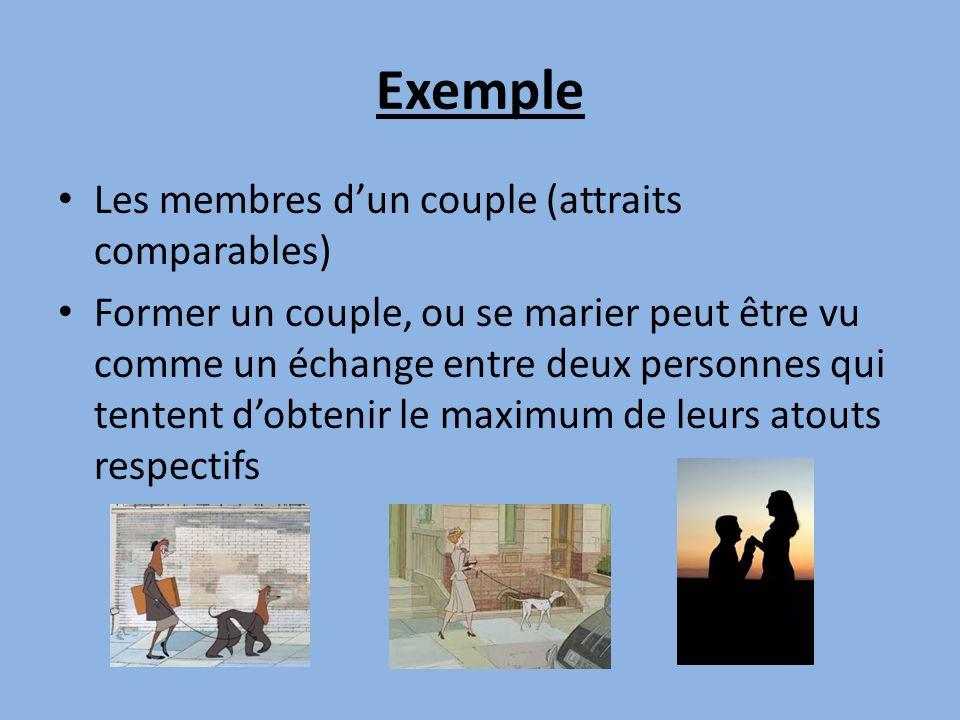 Exemple Les membres dun couple (attraits comparables) Former un couple, ou se marier peut être vu comme un échange entre deux personnes qui tentent dobtenir le maximum de leurs atouts respectifs
