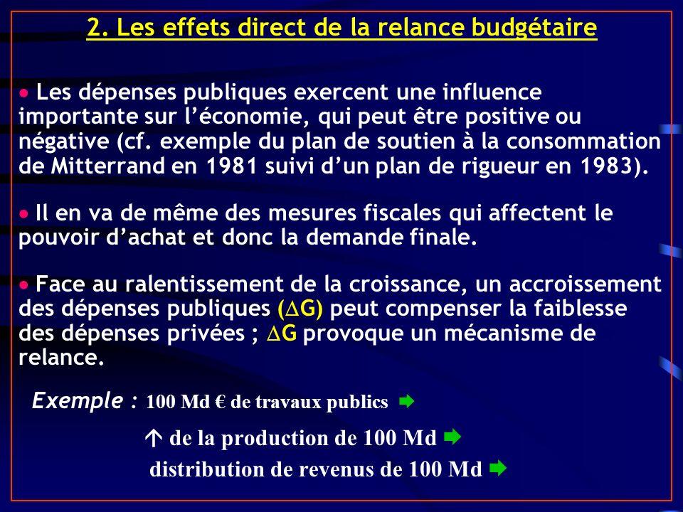 2. Les effets direct de la relance budgétaire Les dépenses publiques exercent une influence importante sur léconomie, qui peut être positive ou négati