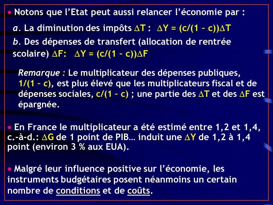 Notons que lEtat peut aussi relancer léconomie par : a. La diminution des impôts T : Y = (c/(1 – c)) T b. Des dépenses de transfert (allocation de ren