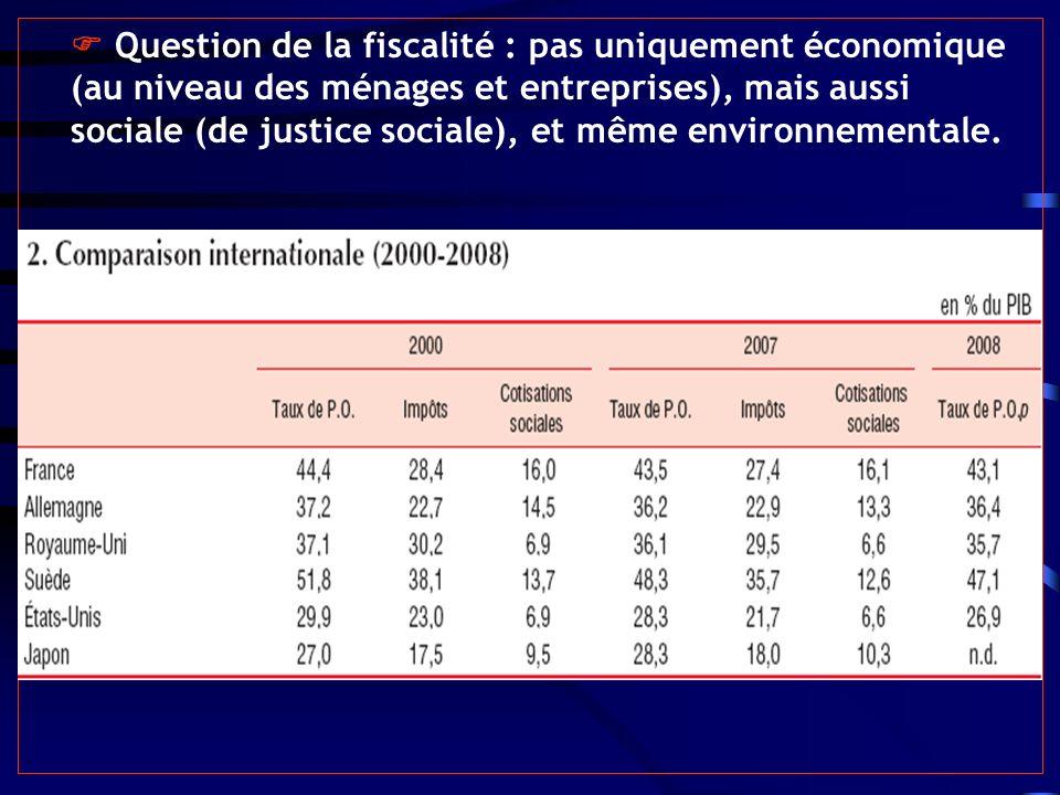 Question de la fiscalité : pas uniquement économique (au niveau des ménages et entreprises), mais aussi sociale (de justice sociale), et même environnementale.