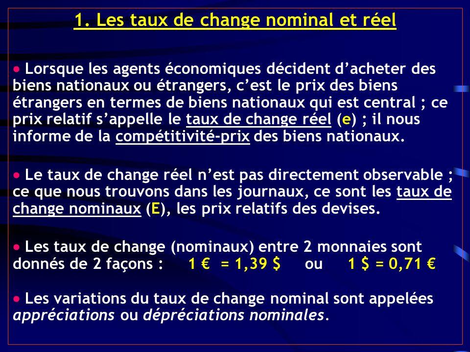 1. Les taux de change nominal et réel Lorsque les agents économiques décident dacheter des biens nationaux ou étrangers, cest le prix des biens étrang