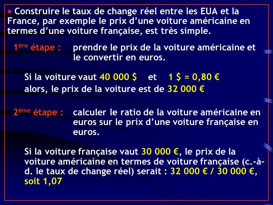 Construire le taux de change réel entre les EUA et la France, par exemple le prix dune voiture américaine en termes dune voiture française, est très simple.