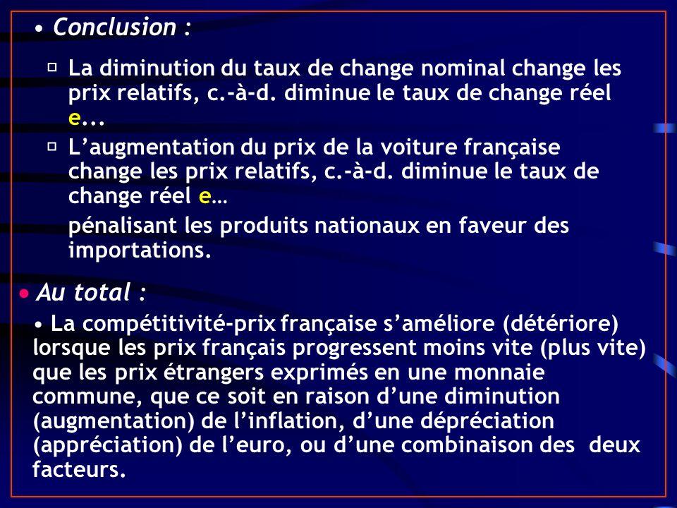 Conclusion :  La diminution du taux de change nominal change les prix relatifs, c.-à-d. diminue le taux de change réel e... Laugmentation du prix de