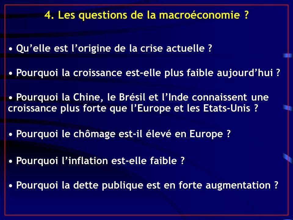 4. Les questions de la macroéconomie ? Quelle est lorigine de la crise actuelle ? Pourquoi la croissance est-elle plus faible aujourdhui ? Pourquoi la