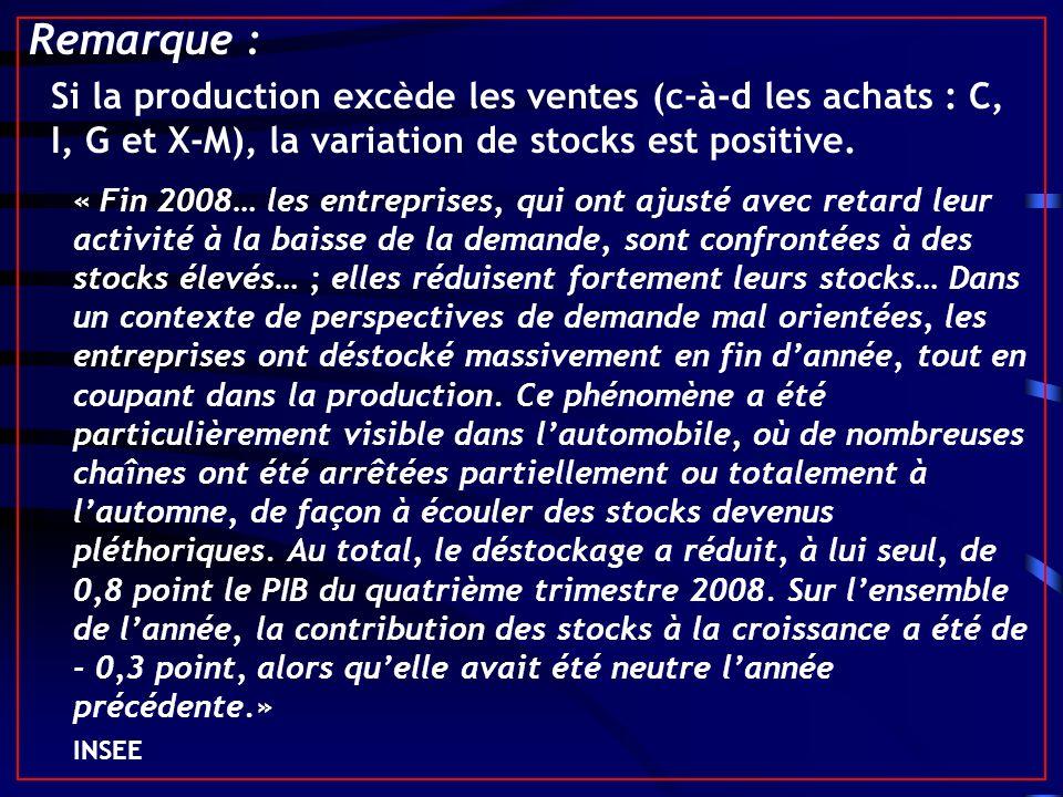 Remarque : Si la production excède les ventes (c-à-d les achats : C, I, G et X-M), la variation de stocks est positive.