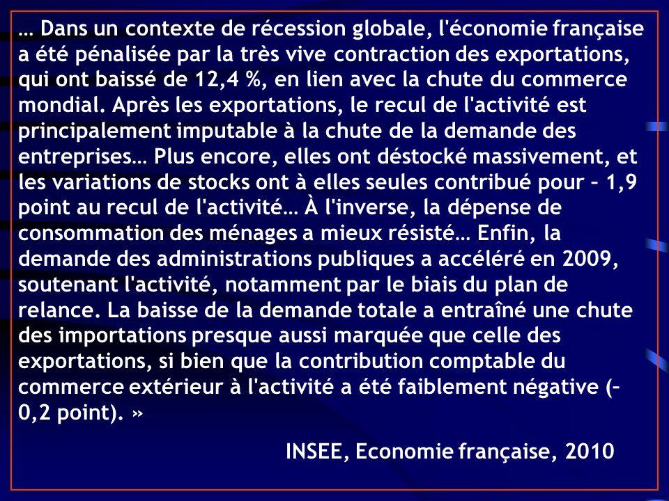 … Dans un contexte de récession globale, l économie française a été pénalisée par la très vive contraction des exportations, qui ont baissé de 12,4 %, en lien avec la chute du commerce mondial.