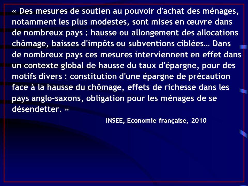 « Des mesures de soutien au pouvoir d'achat des ménages, notamment les plus modestes, sont mises en œuvre dans de nombreux pays : hausse ou allongemen