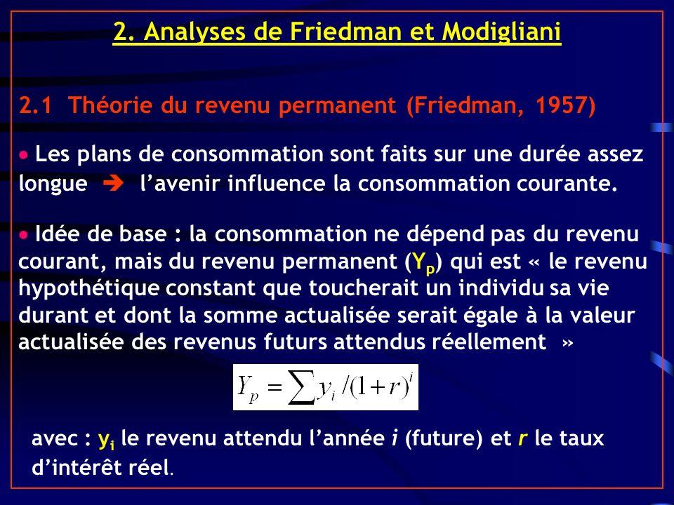 2. Analyses de Friedman et Modigliani 2.1 Théorie du revenu permanent (Friedman, 1957) Les plans de consommation sont faits sur une durée assez longue