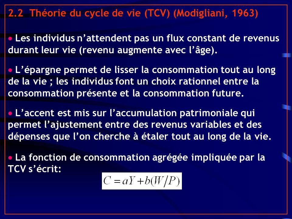 2.2 Théorie du cycle de vie (TCV) (Modigliani, 1963) Les individus nattendent pas un flux constant de revenus durant leur vie (revenu augmente avec lâge).
