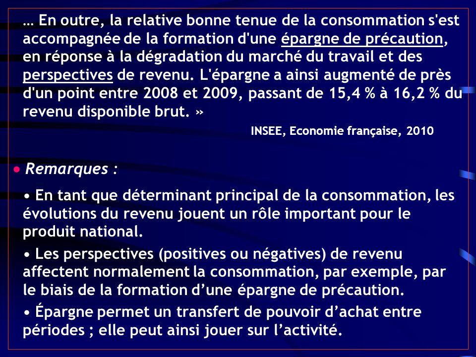 … En outre, la relative bonne tenue de la consommation s est accompagnée de la formation d une épargne de précaution, en réponse à la dégradation du marché du travail et des perspectives de revenu.