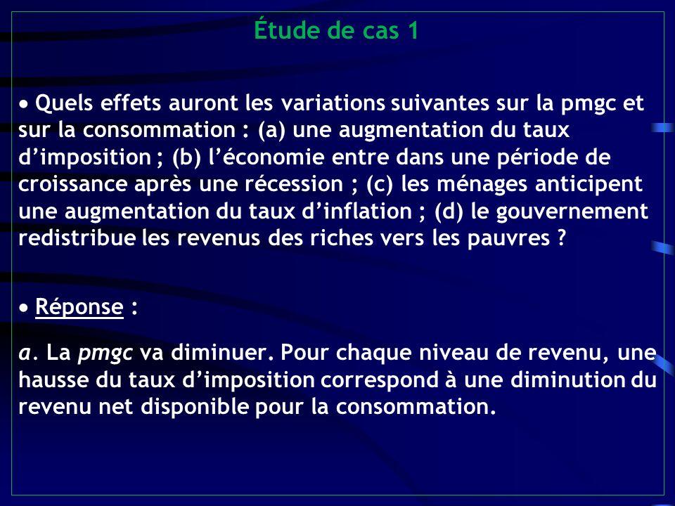 Étude de cas 1 Quels effets auront les variations suivantes sur la pmgc et sur la consommation : (a) une augmentation du taux dimposition ; (b) lécono