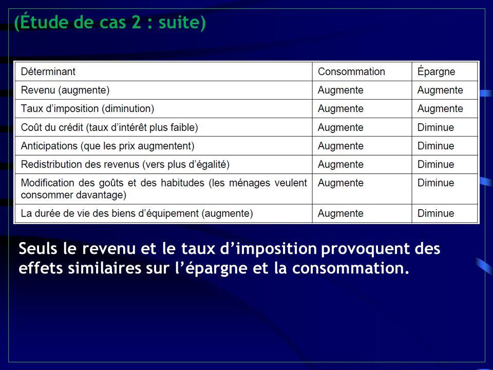 (Étude de cas 2 : suite) Seuls le revenu et le taux dimposition provoquent des effets similaires sur lépargne et la consommation.