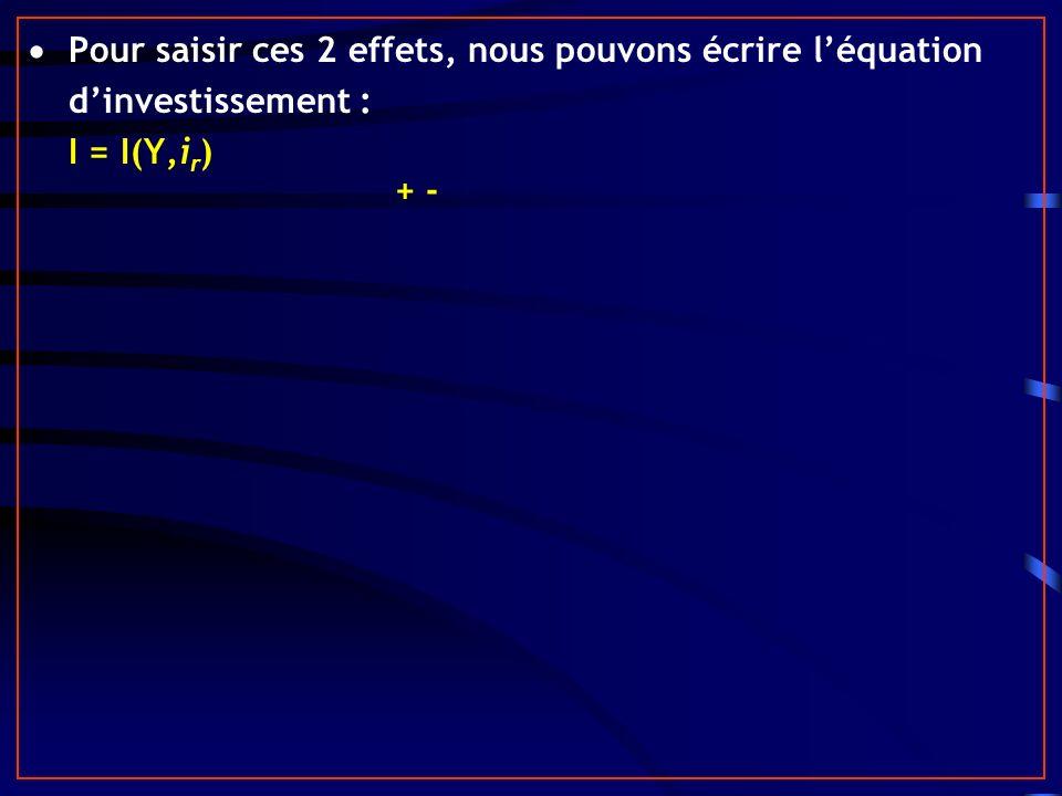 Pour saisir ces 2 effets, nous pouvons écrire léquation dinvestissement : I = I(Y,i r ) + -