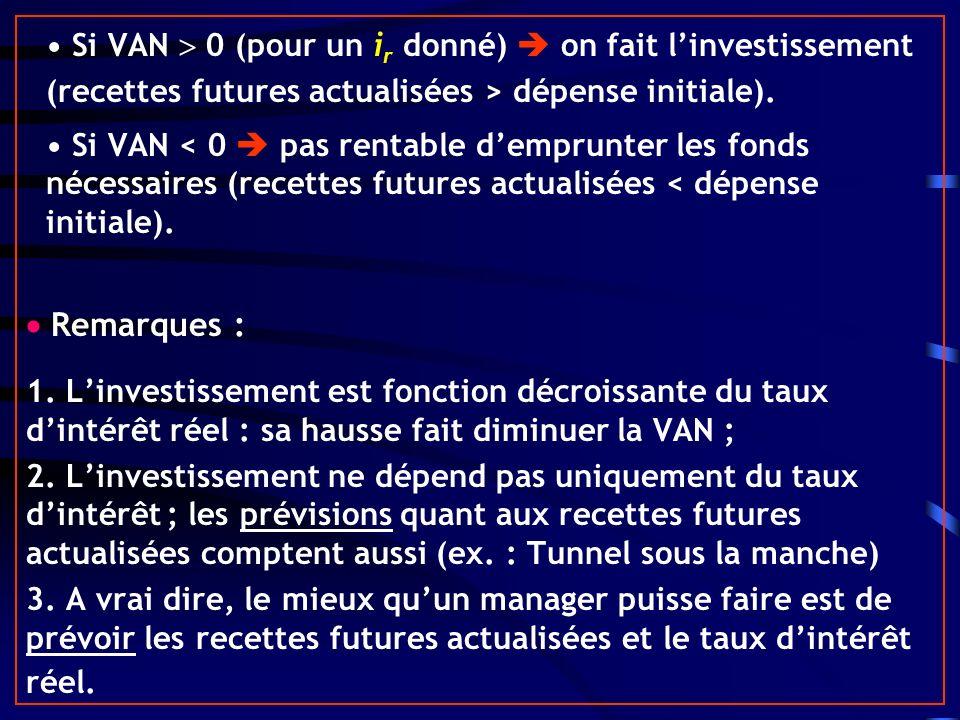Si VAN 0 (pour un i r donné) on fait linvestissement (recettes futures actualisées > dépense initiale). Si VAN < 0 pas rentable demprunter les fonds n