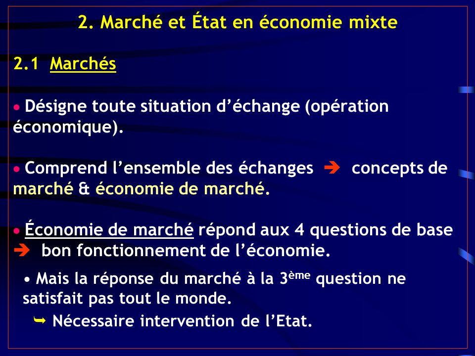 2. Marché et État en économie mixte 2.1 Marchés Désigne toute situation déchange (opération économique). Comprend lensemble des échanges concepts de m