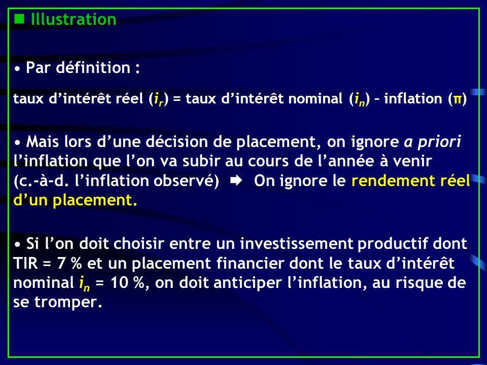n Illustration Par définition : taux dintérêt réel (i r ) = taux dintérêt nominal (i n ) – inflation (π) Mais lors dune décision de placement, on ignore a priori linflation que lon va subir au cours de lannée à venir (c.-à-d.