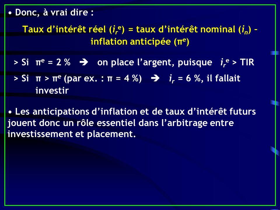 Donc, à vrai dire : Taux dintérêt réel (i r e ) = taux dintérêt nominal (i n ) – inflation anticipée (π e ) > Siπ e = 2 % on place largent, puisque i r e > TIR > Siπ > π e (par ex.