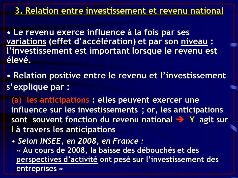 3. Relation entre investissement et revenu national Le revenu exerce influence à la fois par ses variations (effet daccélération) et par son niveau :