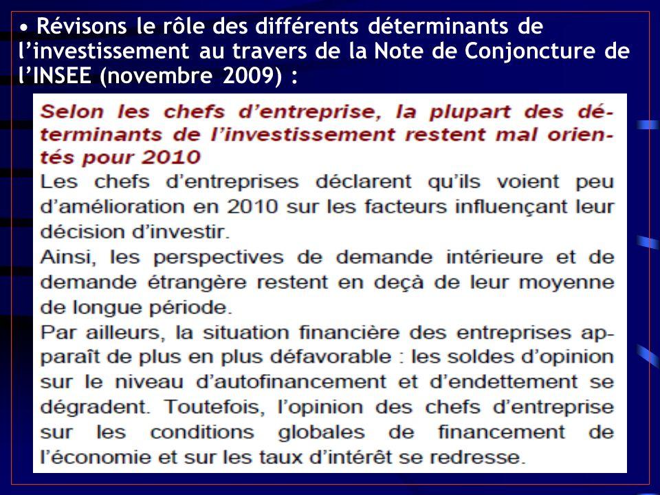 Révisons le rôle des différents déterminants de linvestissement au travers de la Note de Conjoncture de lINSEE (novembre 2009) :