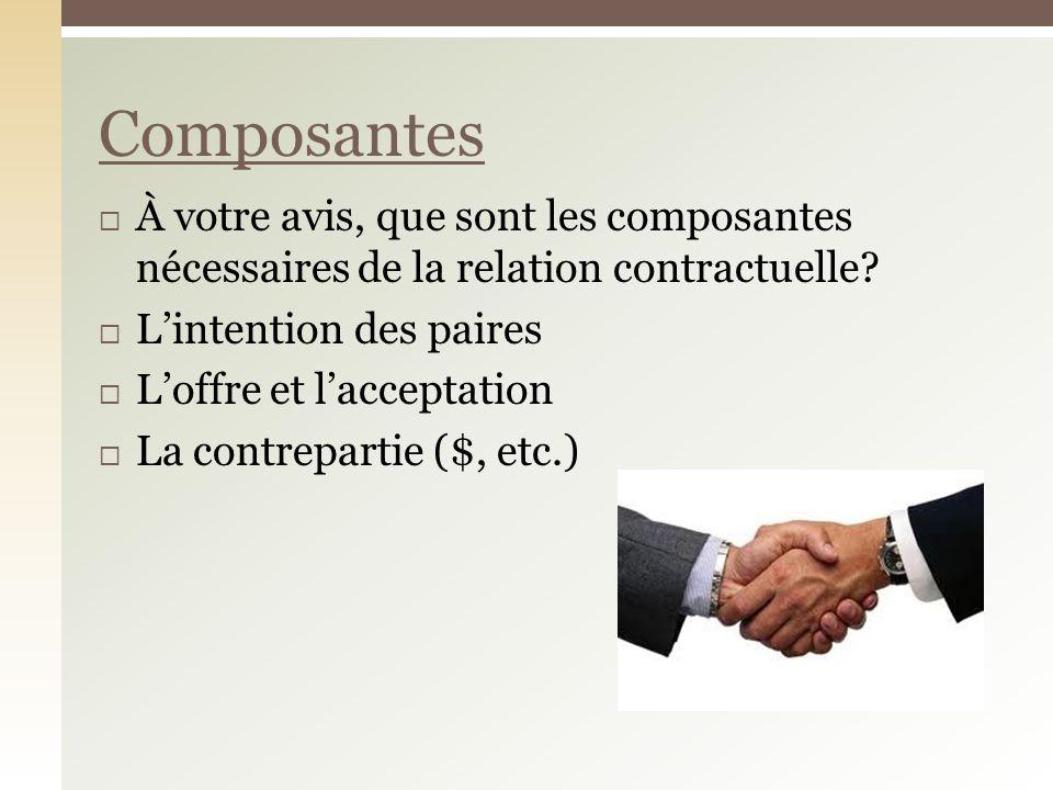 À votre avis, que sont les composantes nécessaires de la relation contractuelle? Lintention des paires Loffre et lacceptation La contrepartie ($, etc.