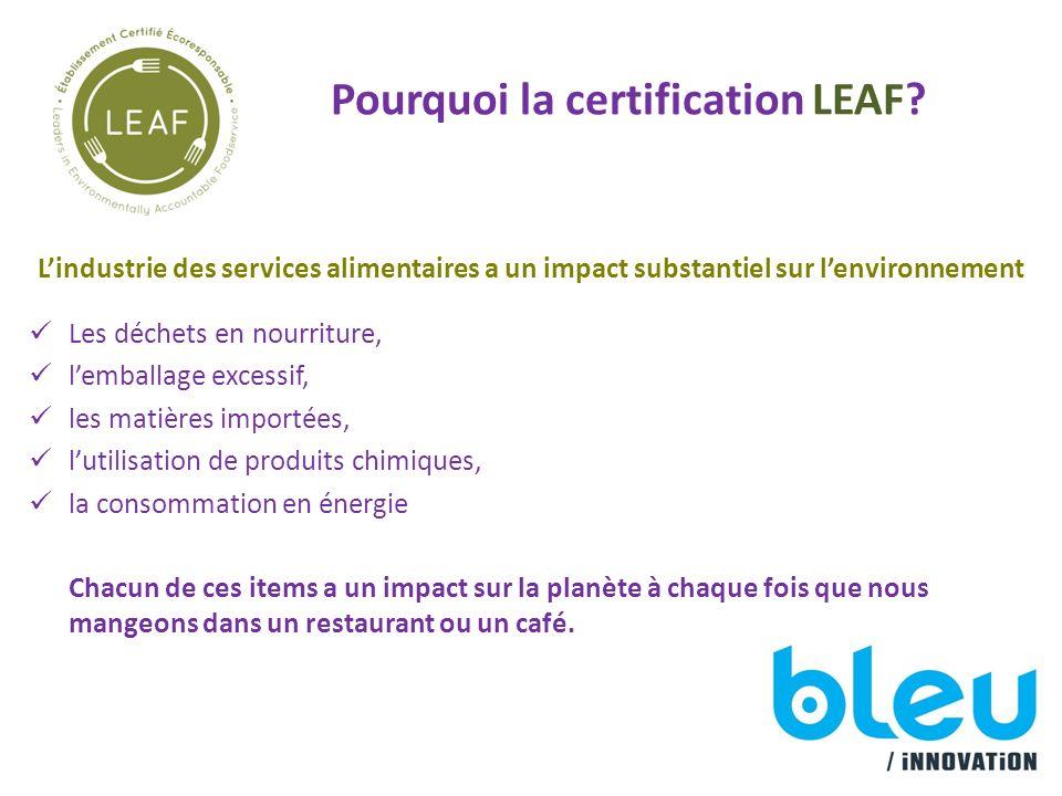 Pourquoi la certification LEAF.