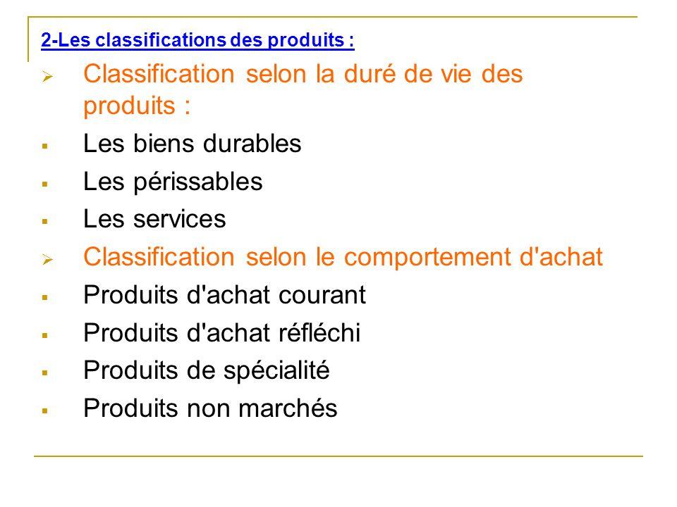 2-Les classifications des produits : Classification selon la duré de vie des produits : Les biens durables Les périssables Les services Classification