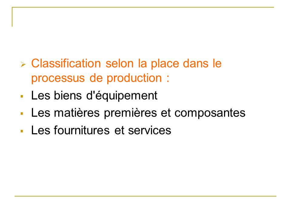 Classification selon la place dans le processus de production : Les biens d'équipement Les matières premières et composantes Les fournitures et servic