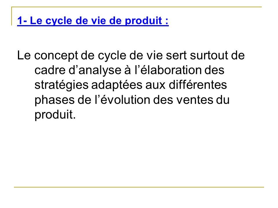 1- Le cycle de vie de produit : Le concept de cycle de vie sert surtout de cadre danalyse à lélaboration des stratégies adaptées aux différentes phase