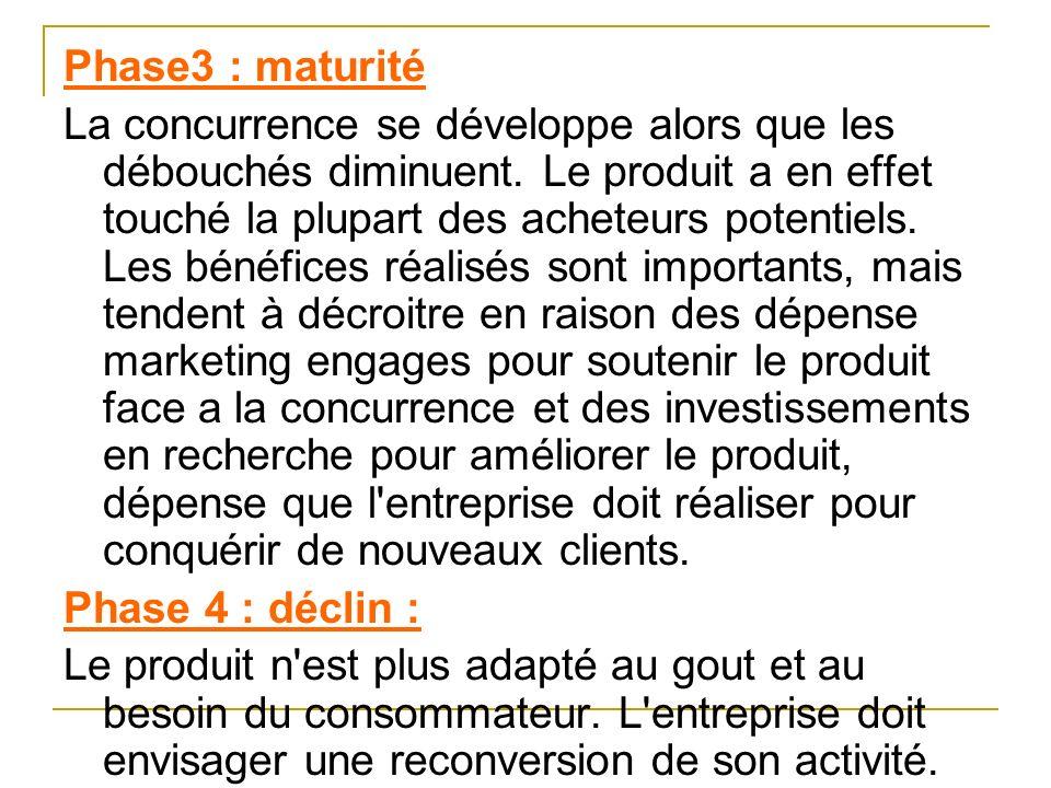 Phase3 : maturité La concurrence se développe alors que les débouchés diminuent. Le produit a en effet touché la plupart des acheteurs potentiels. Les