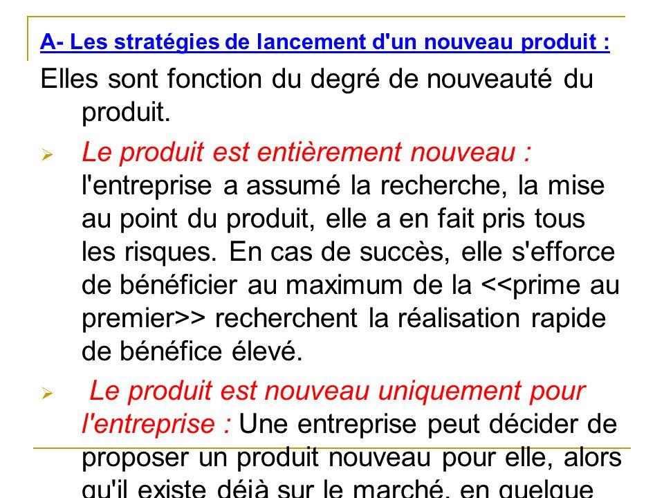 A- Les stratégies de lancement d'un nouveau produit : Elles sont fonction du degré de nouveauté du produit. Le produit est entièrement nouveau : l'ent