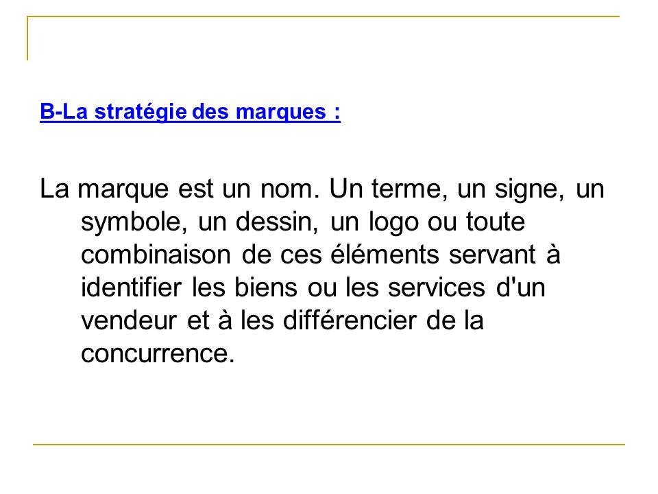 B-La stratégie des marques : La marque est un nom. Un terme, un signe, un symbole, un dessin, un logo ou toute combinaison de ces éléments servant à i