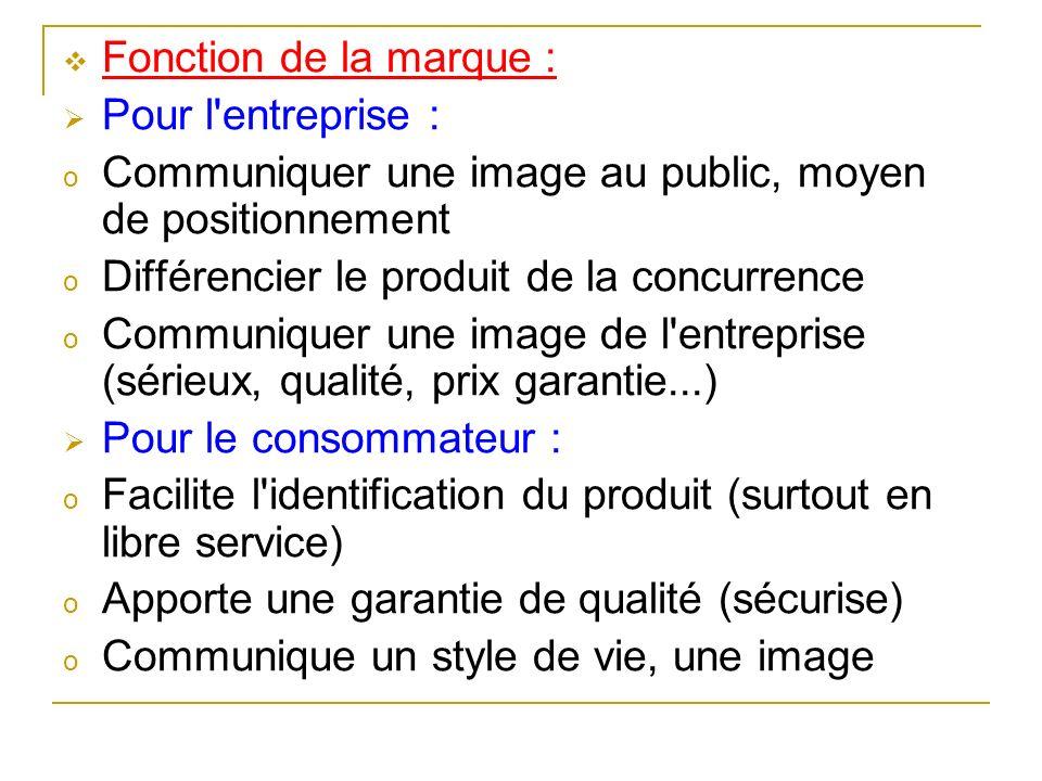 Fonction de la marque : Pour l'entreprise : o Communiquer une image au public, moyen de positionnement o Différencier le produit de la concurrence o C