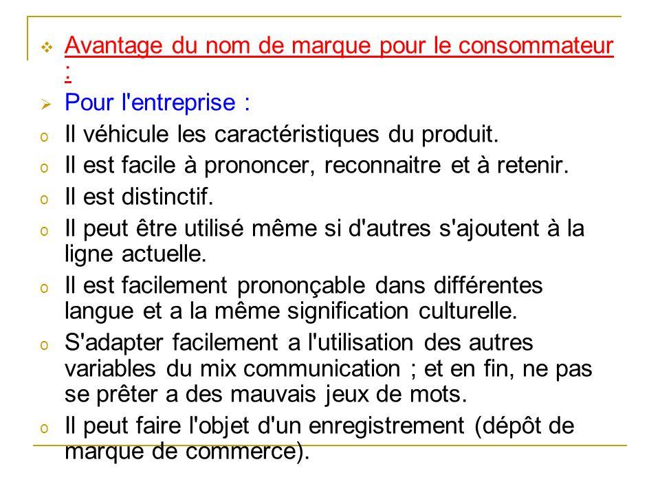 Avantage du nom de marque pour le consommateur : Pour l'entreprise : o Il véhicule les caractéristiques du produit. o Il est facile à prononcer, recon