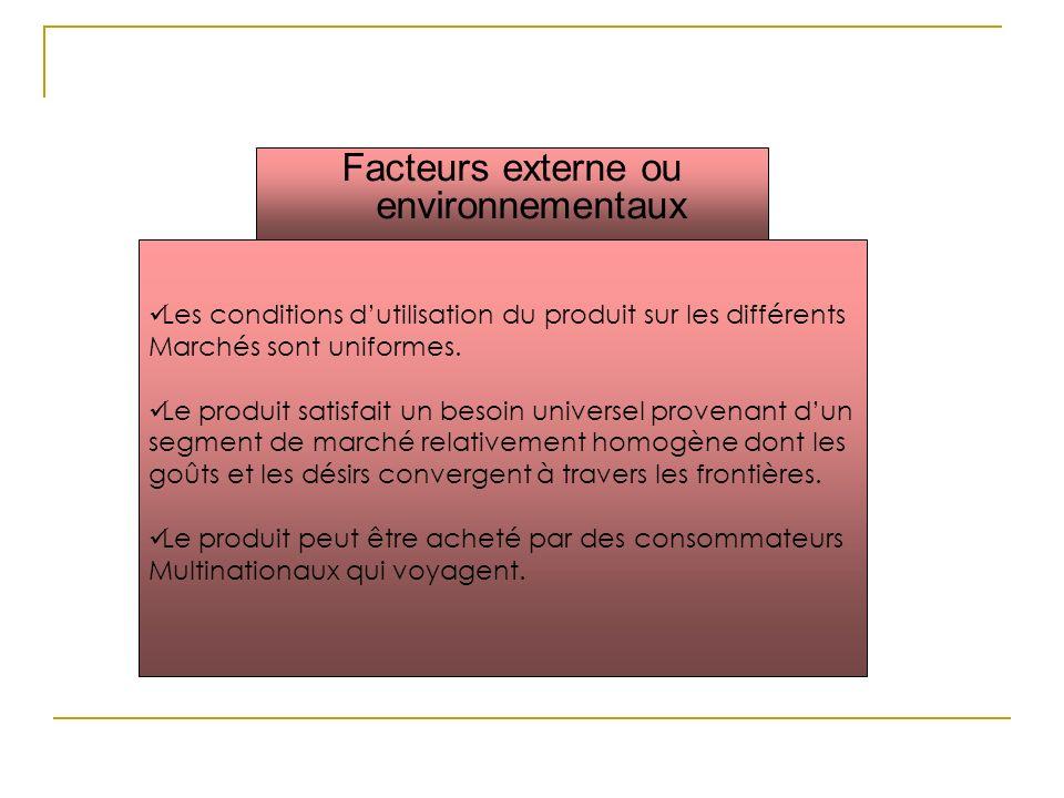 Facteurs externe ou environnementaux Les conditions dutilisation du produit sur les différents Marchés sont uniformes. Le produit satisfait un besoin