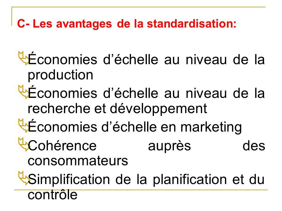 C- Les avantages de la standardisation: Économies déchelle au niveau de la production Économies déchelle au niveau de la recherche et développement Éc