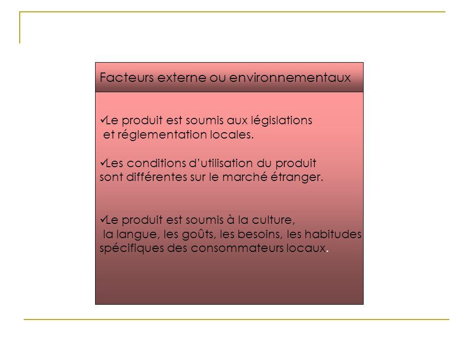 Facteurs externe ou environnementaux Le produit est soumis aux législations et réglementation locales. Les conditions dutilisation du produit sont dif