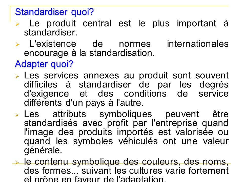 Standardiser quoi? Le produit central est le plus important à standardiser. L'existence de normes internationales encourage à la standardisation. Adap