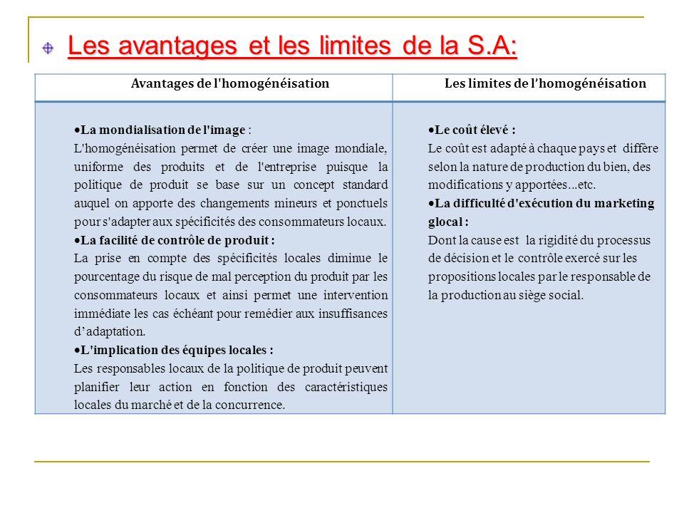Les avantages et les limites de la S.A: Avantages de l'homogénéisationLes limites de lhomogénéisation La mondialisation de l'image : L'homogénéisation