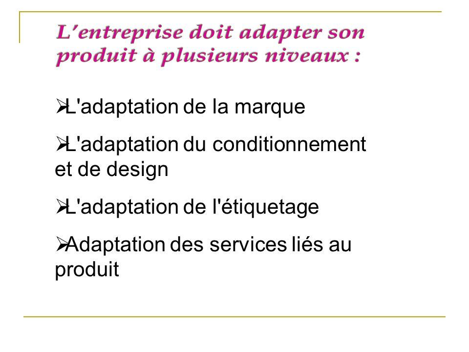 L'adaptation de la marque L'adaptation du conditionnement et de design L'adaptation de l'étiquetage Adaptation des services liés au produit