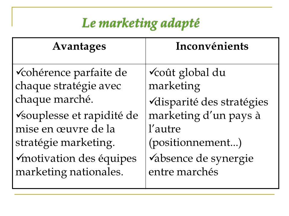AvantagesInconvénients cohérence parfaite de chaque stratégie avec chaque marché. souplesse et rapidité de mise en œuvre de la stratégie marketing. mo
