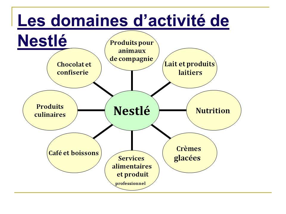 Les domaines dactivité de Nestlé Nestlé Produits pour animaux de compagnie Lait et produits laitiers Nutrition Crèmes glacées Services alimentaires et