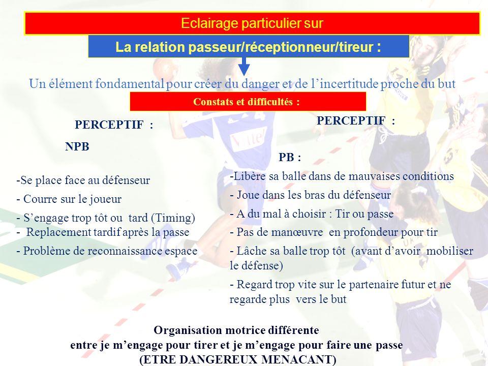 16/01/2014 8 Eclairage particulier sur La relation passeur/réceptionneur/tireur : Un élément fondamental pour créer du danger et de lincertitude proch