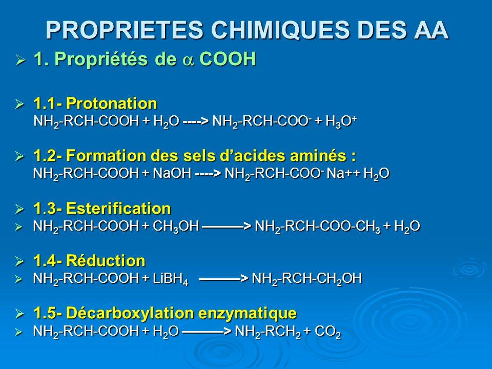 PROPRIETES CHIMIQUES DES AA 1. Propriétés de COOH 1. Propriétés de COOH 1.1- Protonation 1.1- Protonation NH 2 -RCH-COOH + H 2 O ----> NH 2 -RCH-COO -