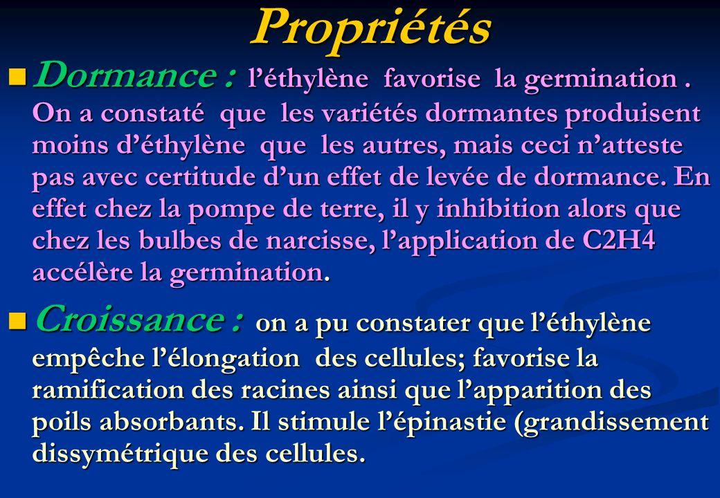 Propriétés Dormance : léthylène favorise la germination. On a constaté que les variétés dormantes produisent moins déthylène que les autres, mais ceci