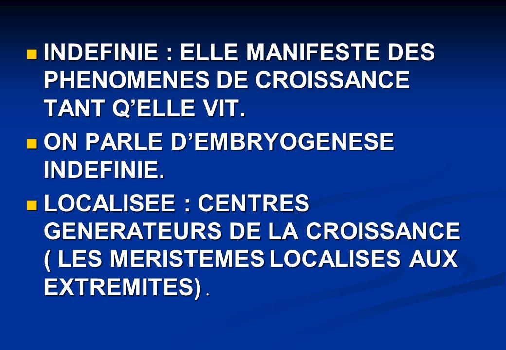 INDEFINIE : ELLE MANIFESTE DES PHENOMENES DE CROISSANCE TANT QELLE VIT. INDEFINIE : ELLE MANIFESTE DES PHENOMENES DE CROISSANCE TANT QELLE VIT. ON PAR