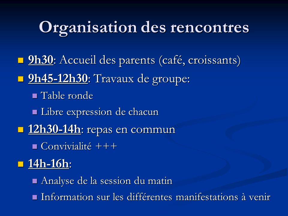Organisation des rencontres 9h30: Accueil des parents (café, croissants) 9h30: Accueil des parents (café, croissants) 9h45-12h30: Travaux de groupe: 9