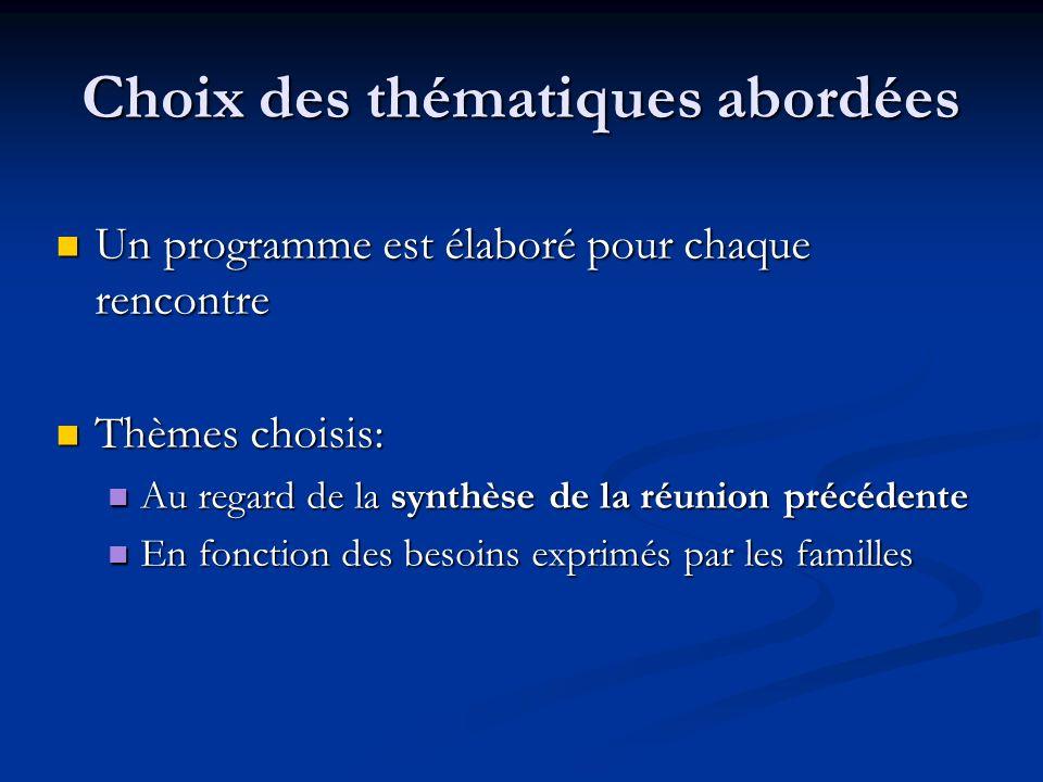 Choix des thématiques abordées Un programme est élaboré pour chaque rencontre Un programme est élaboré pour chaque rencontre Thèmes choisis: Thèmes ch