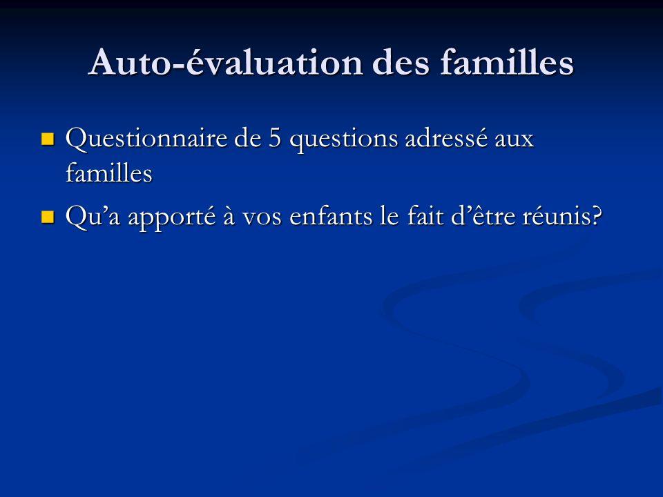 Auto-évaluation des familles Questionnaire de 5 questions adressé aux familles Questionnaire de 5 questions adressé aux familles Qua apporté à vos enf