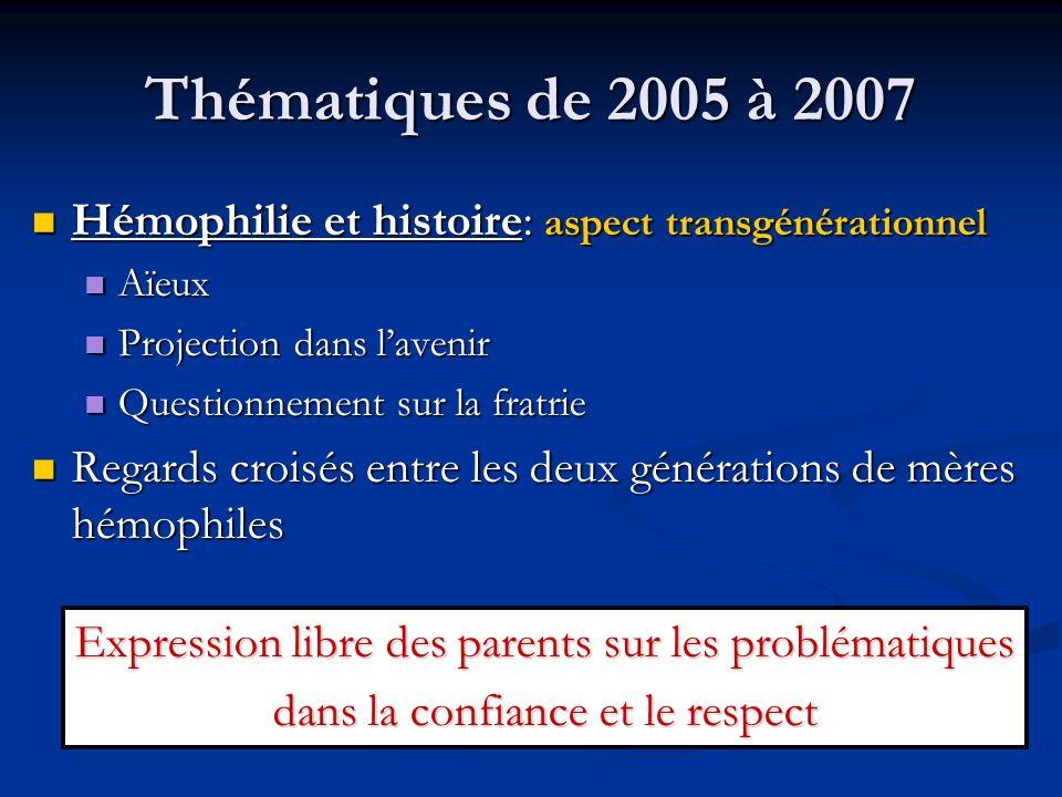 Thématiques de 2005 à 2007 Hémophilie et histoire: aspect transgénérationnel Hémophilie et histoire: aspect transgénérationnel Aïeux Aïeux Projection